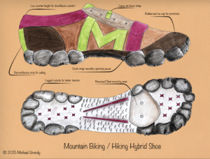 Mountain Biking/Hiking Hybrid Shoe design by Mike Grundy